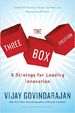 The Three-Box Solution - Vijay Govindarajan
