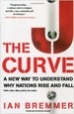 The J Curve - Ian Bremmer