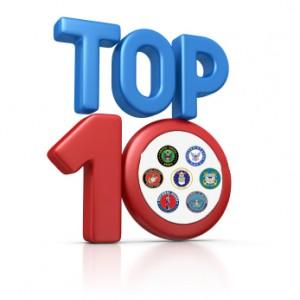 top-10milit