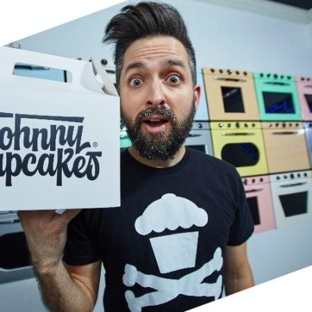 Johnny Cupcakes Brand Loyalty