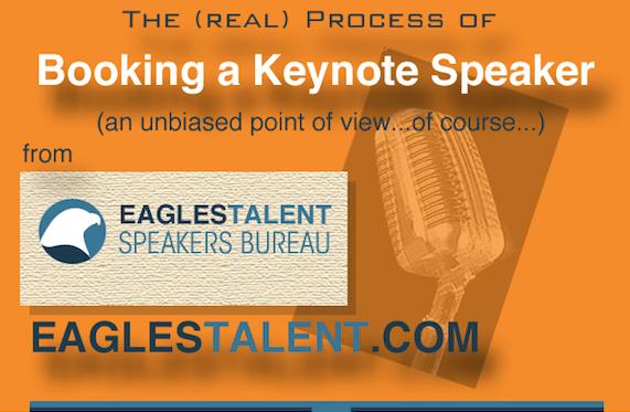 process of booking a keynote speaker